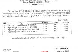 Lãi suất huy động tiết kiệm tiền đồng tháng 12 năm 2019