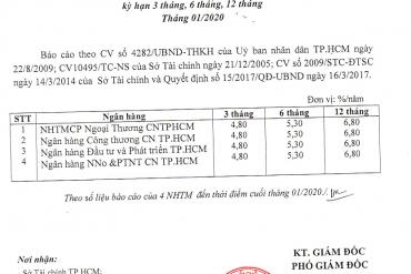 Lãi suất huy động tiết kiệm tiền đồng tháng 01 năm 2020