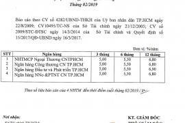 Lãi suất huy động tiết kiệm tiền đồng tháng 02 năm 2019