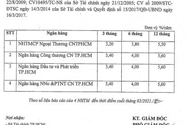 Lãi suất huy động tiết kiệm tiền đồng tháng 02 năm 2021
