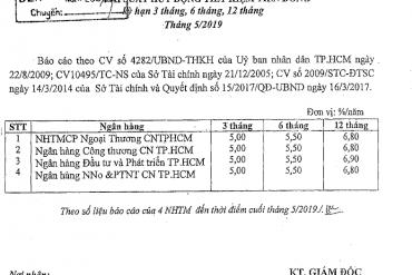 Lãi suất huy động tiết kiệm tiền đồng tháng 5 năm 2019