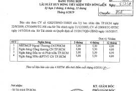 Lãi suất huy động tiết kiệm tiền đồng tháng 6 năm 2019