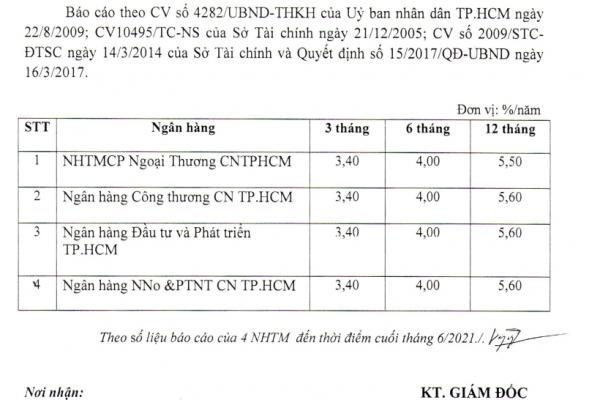 Lãi suất huy động tiết kiệm tiền đồng tháng 6 năm 2021