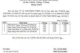 Lãi suất huy động tiết kiệm tiền đồng tháng 9 năm 2019