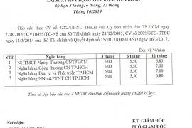 Lãi suất huy động tiết kiệm tiền đồng tháng 10 năm 2019